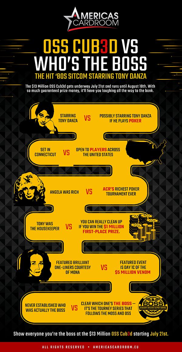 ACR infographic